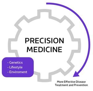 infographic-precision-medicine-01